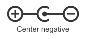 center-negative